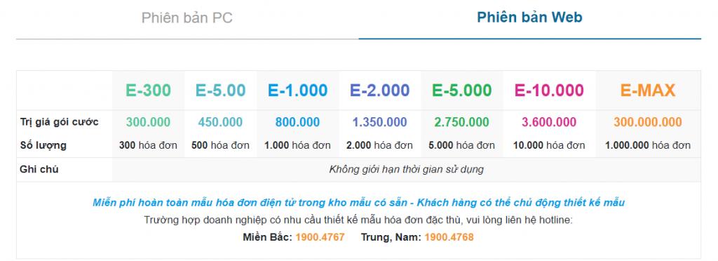 Bảng giá hóa đơn điện tử Einvoice phiên bản web